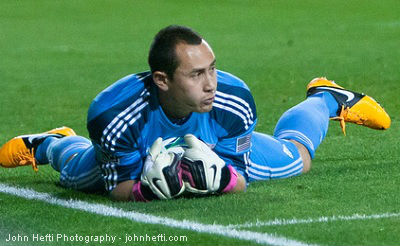 John Hefti Photography - Luis Robles, RBNY, NYRB
